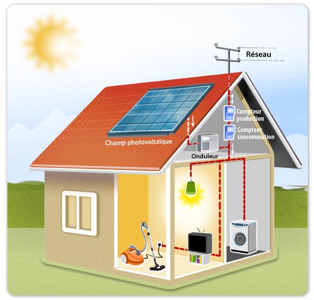 Le solaire photovolta que alec for Forum photovoltaique pas rentable